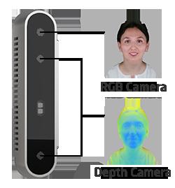 High-resolution camera and optimal lighting tech
